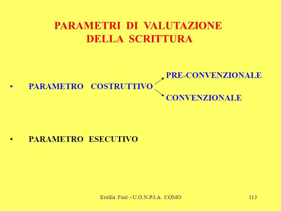 Ersilia Fusi - U.O.N.P.I.A. COMO113 PARAMETRI DI VALUTAZIONE DELLA SCRITTURA PRE-CONVENZIONALE PARAMETRO COSTRUTTIVO CONVENZIONALE PARAMETRO ESECUTIVO