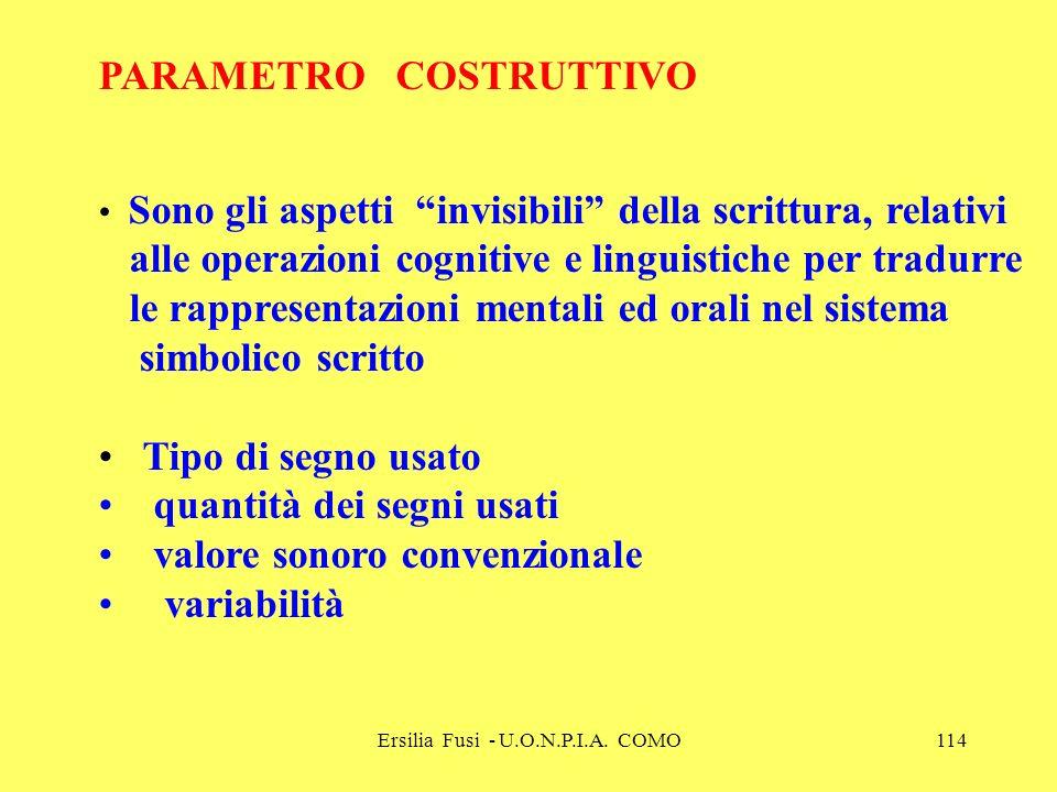 Ersilia Fusi - U.O.N.P.I.A. COMO114 PARAMETRO COSTRUTTIVO Sono gli aspetti invisibili della scrittura, relativi alle operazioni cognitive e linguistic