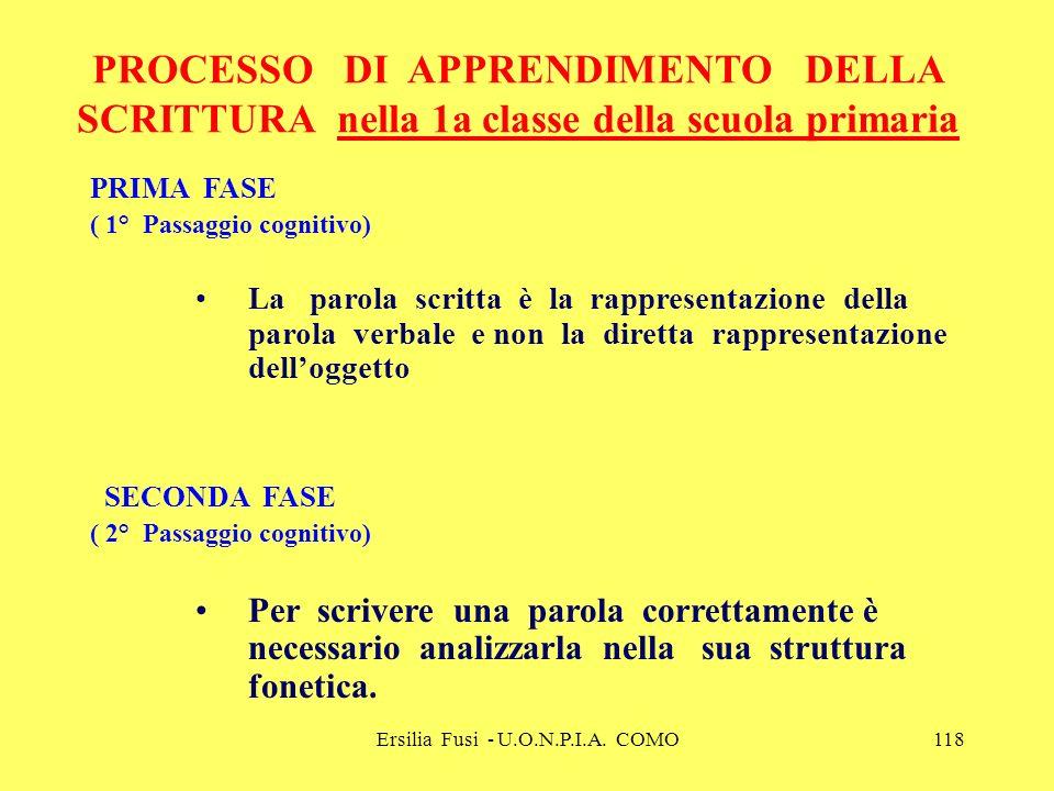Ersilia Fusi - U.O.N.P.I.A. COMO118 PROCESSO DI APPRENDIMENTO DELLA SCRITTURA nella 1a classe della scuola primaria PRIMA FASE ( 1° Passaggio cognitiv