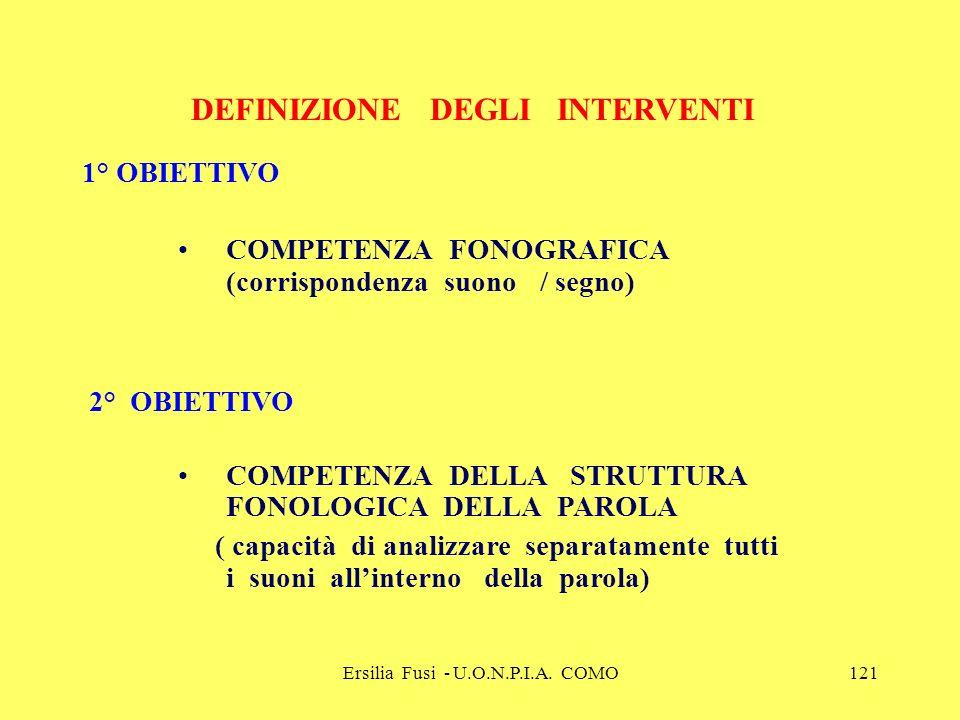 Ersilia Fusi - U.O.N.P.I.A. COMO121 DEFINIZIONE DEGLI INTERVENTI 1° OBIETTIVO COMPETENZA FONOGRAFICA (corrispondenza suono / segno) 2° OBIETTIVO COMPE