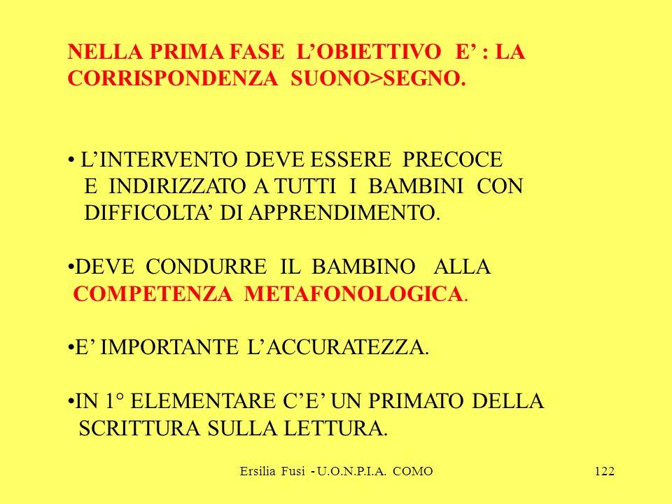 Ersilia Fusi - U.O.N.P.I.A. COMO122 NELLA PRIMA FASE LOBIETTIVO E : LA CORRISPONDENZA SUONO>SEGNO. LINTERVENTO DEVE ESSERE PRECOCE E INDIRIZZATO A TUT