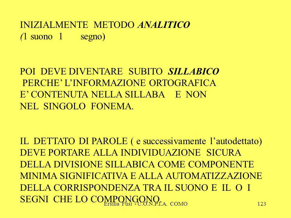 Ersilia Fusi - U.O.N.P.I.A. COMO123 INIZIALMENTE METODO ANALITICO (1 suono 1 segno) POI DEVE DIVENTARE SUBITO SILLABICO PERCHE LINFORMAZIONE ORTOGRAFI