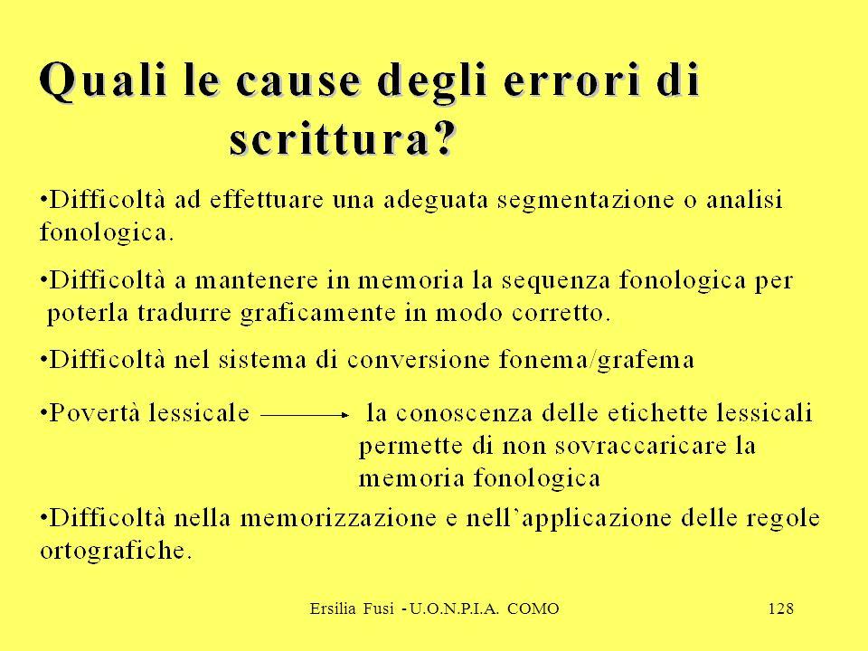 Ersilia Fusi - U.O.N.P.I.A. COMO128