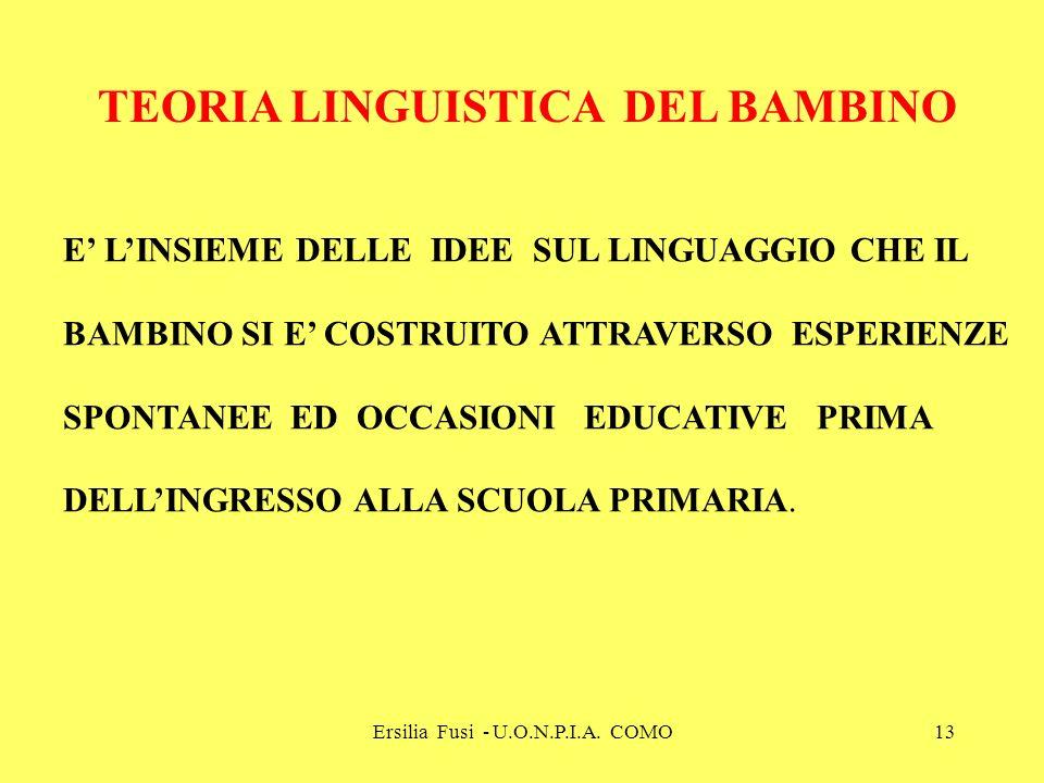 Ersilia Fusi - U.O.N.P.I.A. COMO13 TEORIA LINGUISTICA DEL BAMBINO E LINSIEME DELLE IDEE SUL LINGUAGGIO CHE IL BAMBINO SI E COSTRUITO ATTRAVERSO ESPERI
