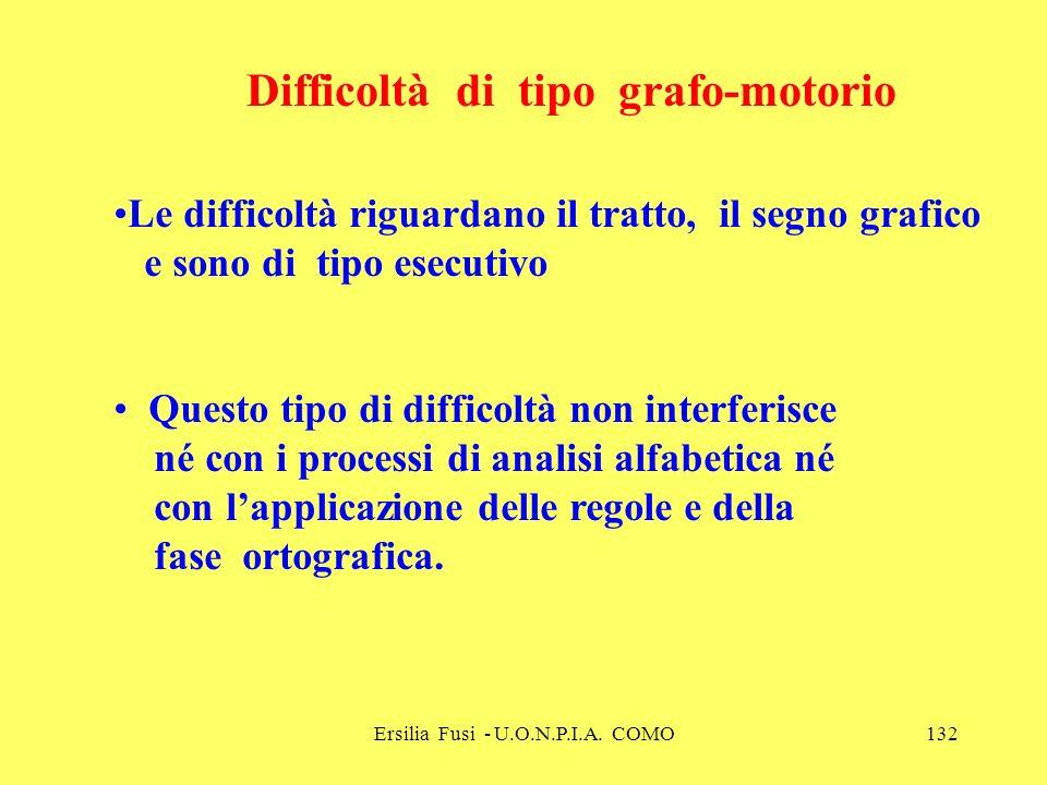 Ersilia Fusi - U.O.N.P.I.A. COMO132 Le difficoltà riguardano il tratto, il segno grafico e sono di tipo esecutivo Questo tipo di difficoltà non interf