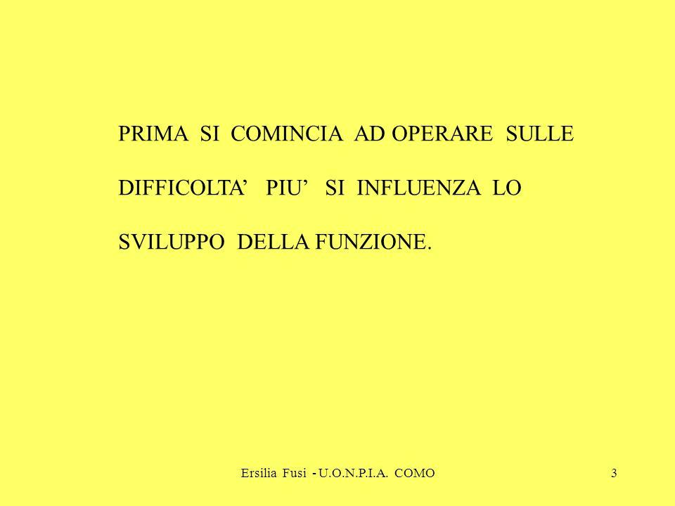 Ersilia Fusi - U.O.N.P.I.A. COMO3 PRIMA SI COMINCIA AD OPERARE SULLE DIFFICOLTA PIU SI INFLUENZA LO SVILUPPO DELLA FUNZIONE.