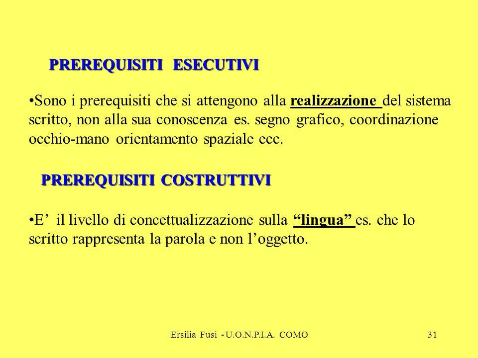 Ersilia Fusi - U.O.N.P.I.A. COMO31 PREREQUISITI ESECUTIVI Sono i prerequisiti che si attengono alla realizzazione del sistema scritto, non alla sua co