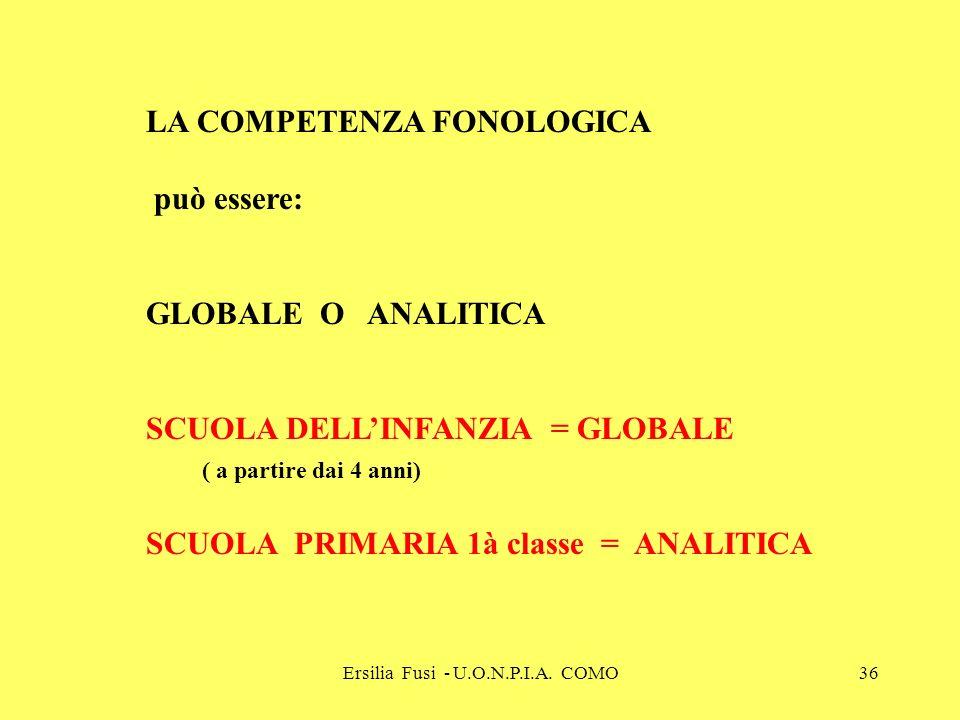 Ersilia Fusi - U.O.N.P.I.A. COMO36 LA COMPETENZA FONOLOGICA può essere: GLOBALE O ANALITICA SCUOLA DELLINFANZIA = GLOBALE ( a partire dai 4 anni) SCUO