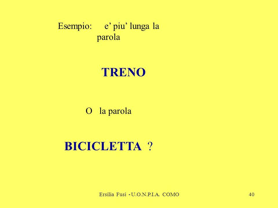 Ersilia Fusi - U.O.N.P.I.A. COMO40 Esempio: e piu lunga la parola TRENO O la parola BICICLETTA ?
