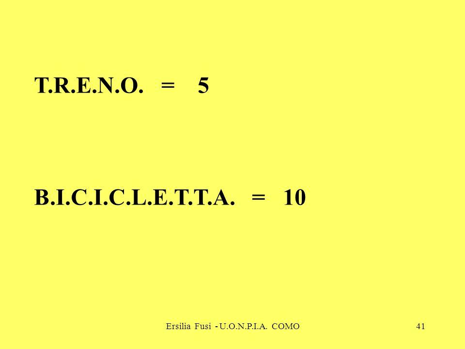 Ersilia Fusi - U.O.N.P.I.A. COMO41 T.R.E.N.O. = 5 B.I.C.I.C.L.E.T.T.A. = 10