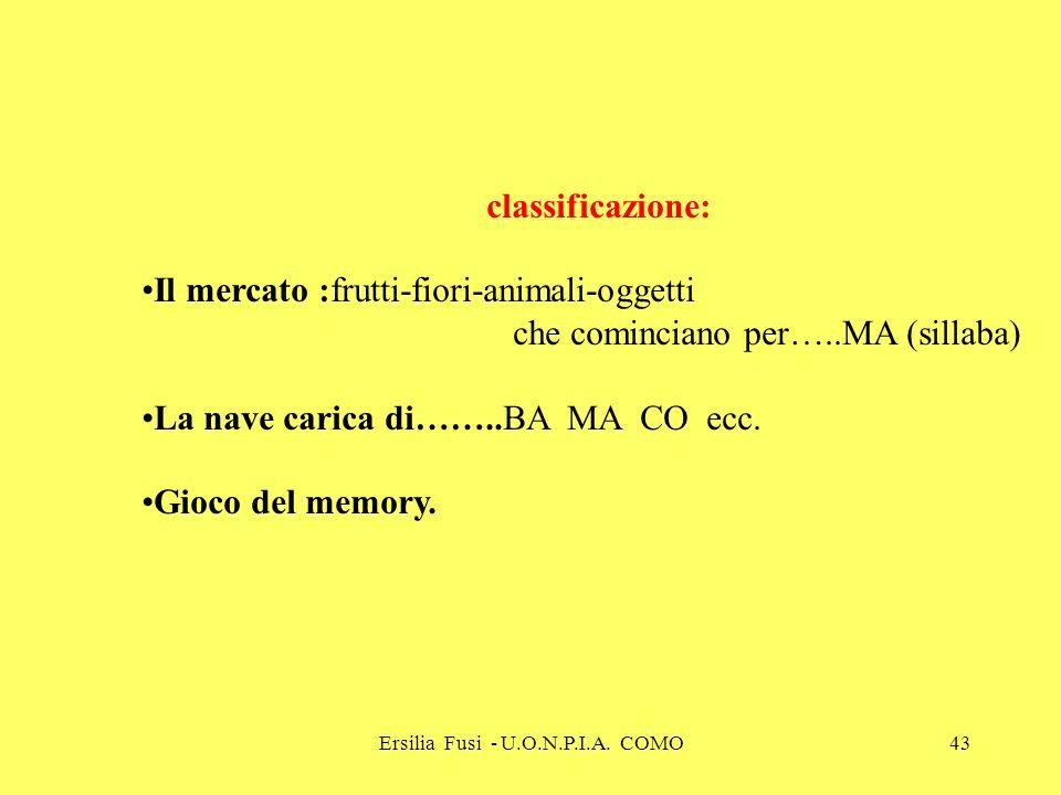 Ersilia Fusi - U.O.N.P.I.A. COMO43 classificazione: Il mercato :frutti-fiori-animali-oggetti che cominciano per…..MA (sillaba) La nave carica di……..BA