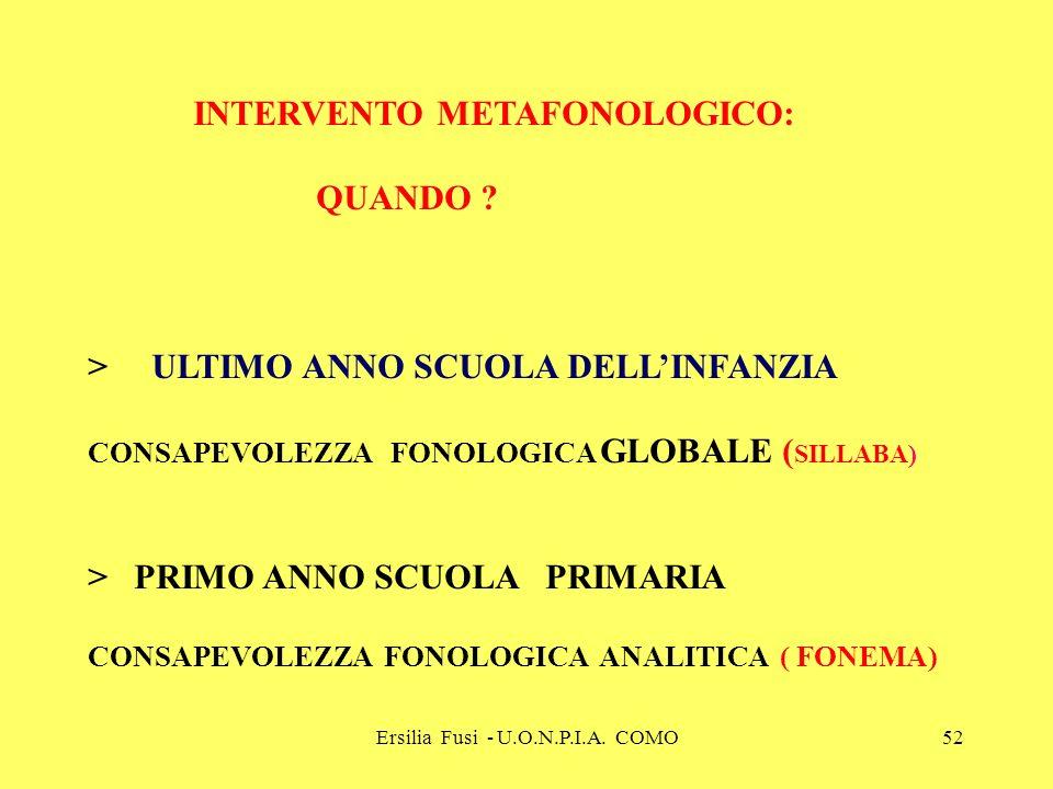 Ersilia Fusi - U.O.N.P.I.A. COMO52 INTERVENTO METAFONOLOGICO: QUANDO ? > ULTIMO ANNO SCUOLA DELLINFANZIA CONSAPEVOLEZZA FONOLOGICA GLOBALE ( SILLABA)