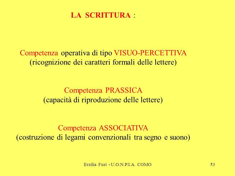 Ersilia Fusi - U.O.N.P.I.A. COMO53 LA SCRITTURA : Competenza operativa di tipo VISUO-PERCETTIVA (ricognizione dei caratteri formali delle lettere) Com
