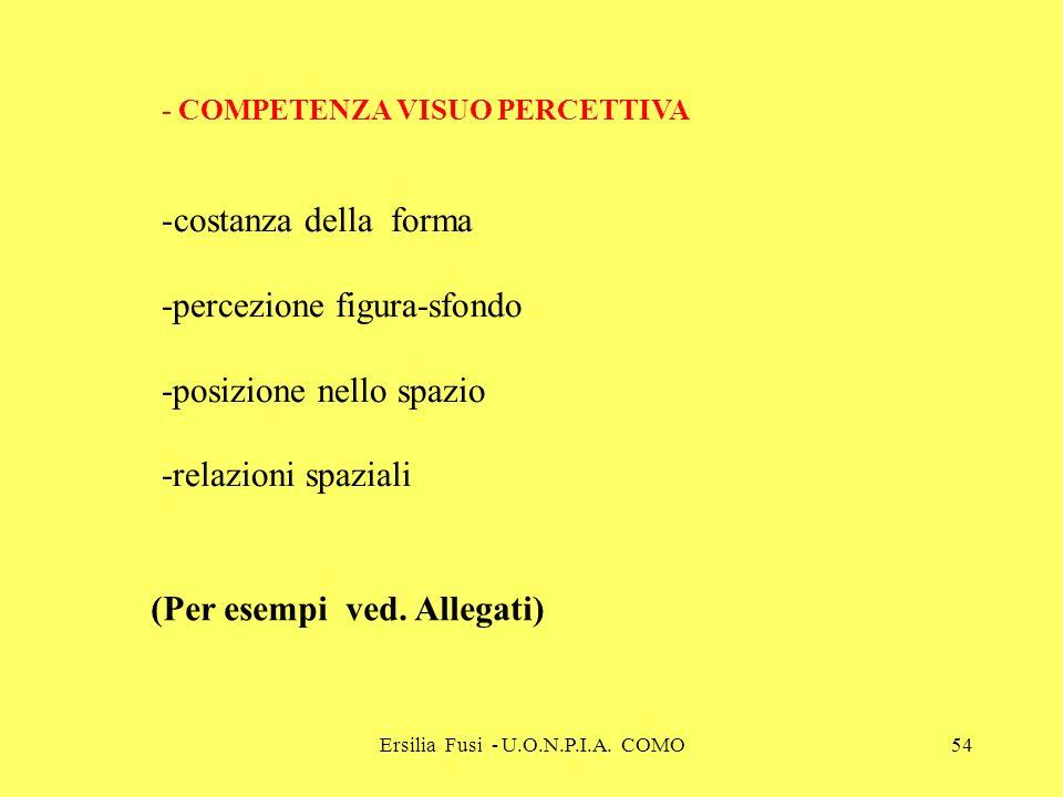Ersilia Fusi - U.O.N.P.I.A. COMO54 - COMPETENZA VISUO PERCETTIVA -costanza della forma -percezione figura-sfondo -posizione nello spazio -relazioni sp