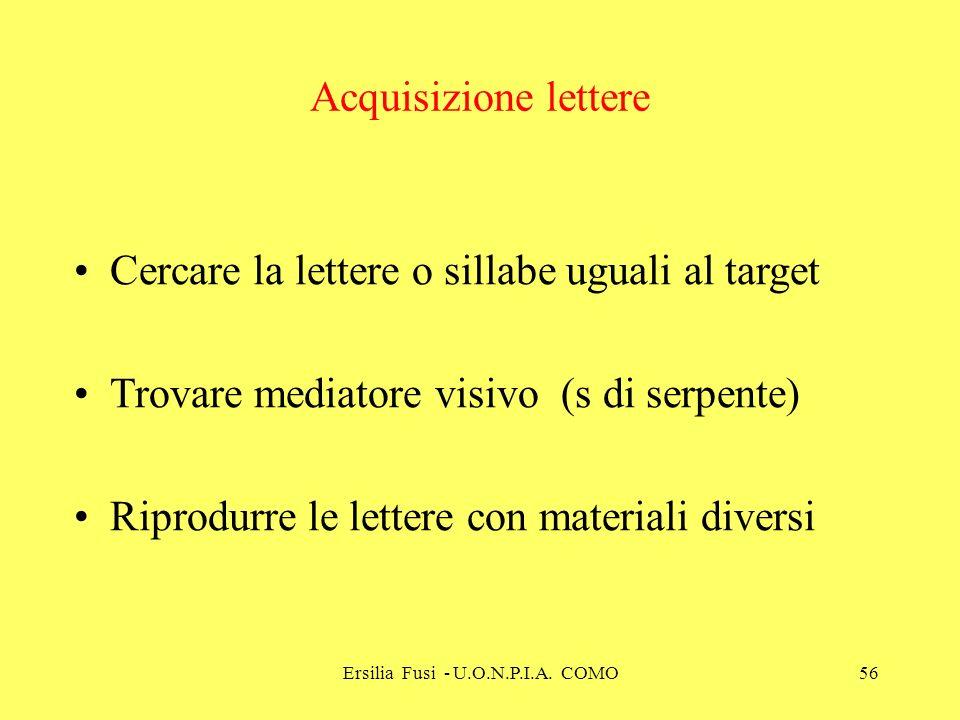 Ersilia Fusi - U.O.N.P.I.A. COMO56 Acquisizione lettere Cercare la lettere o sillabe uguali al target Trovare mediatore visivo (s di serpente) Riprodu