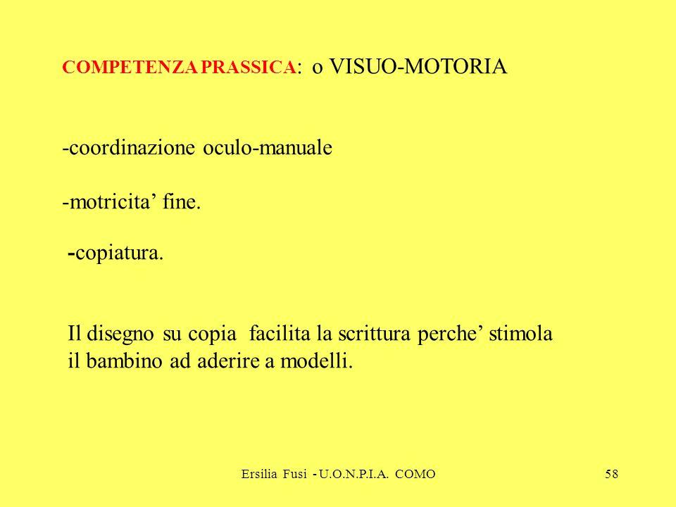 Ersilia Fusi - U.O.N.P.I.A. COMO58 COMPETENZA PRASSICA : o VISUO-MOTORIA -coordinazione oculo-manuale -motricita fine. -copiatura. Il disegno su copia