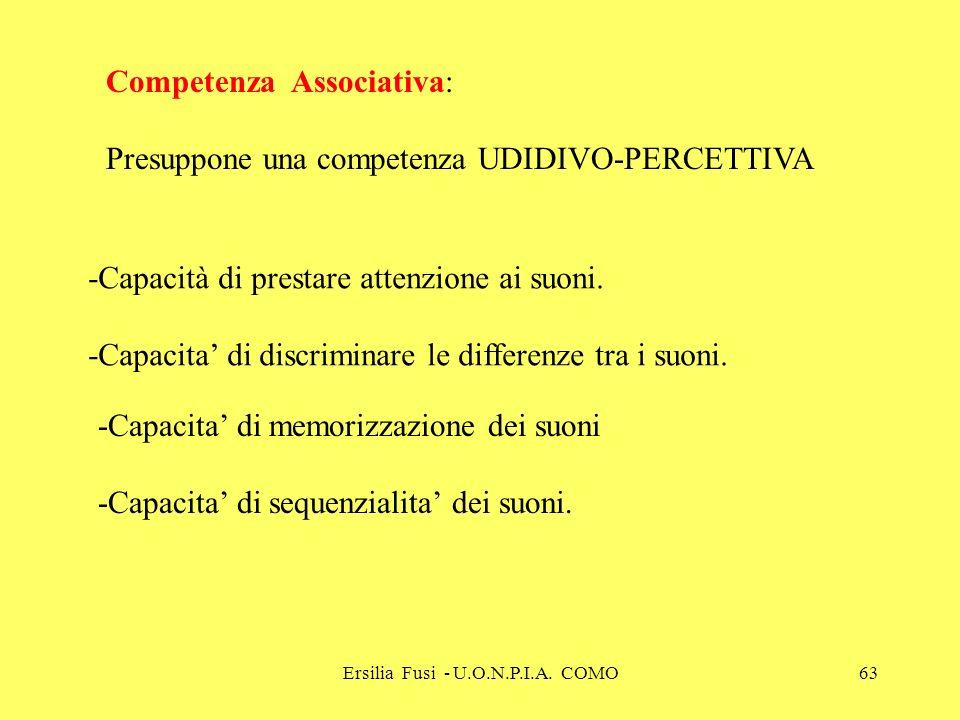 Ersilia Fusi - U.O.N.P.I.A. COMO63 Competenza Associativa: Presuppone una competenza UDIDIVO-PERCETTIVA -Capacità di prestare attenzione ai suoni. -Ca