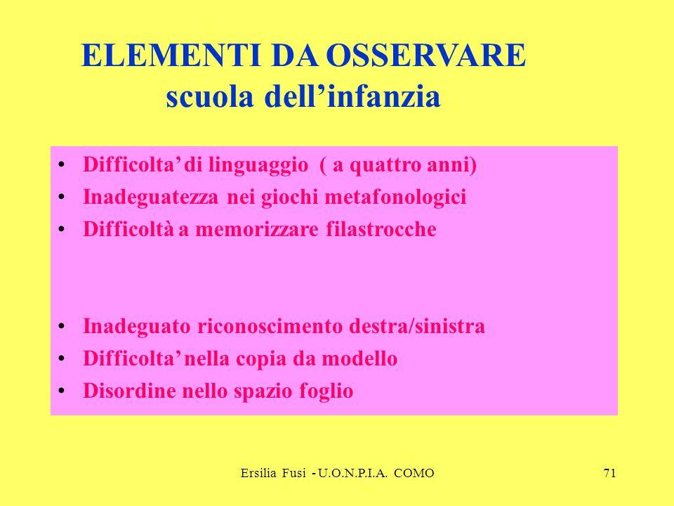 Ersilia Fusi - U.O.N.P.I.A. COMO71 ELEMENTI DA OSSERVARE scuola dellinfanzia Difficolta di linguaggio ( a quattro anni) Inadeguatezza nei giochi metaf
