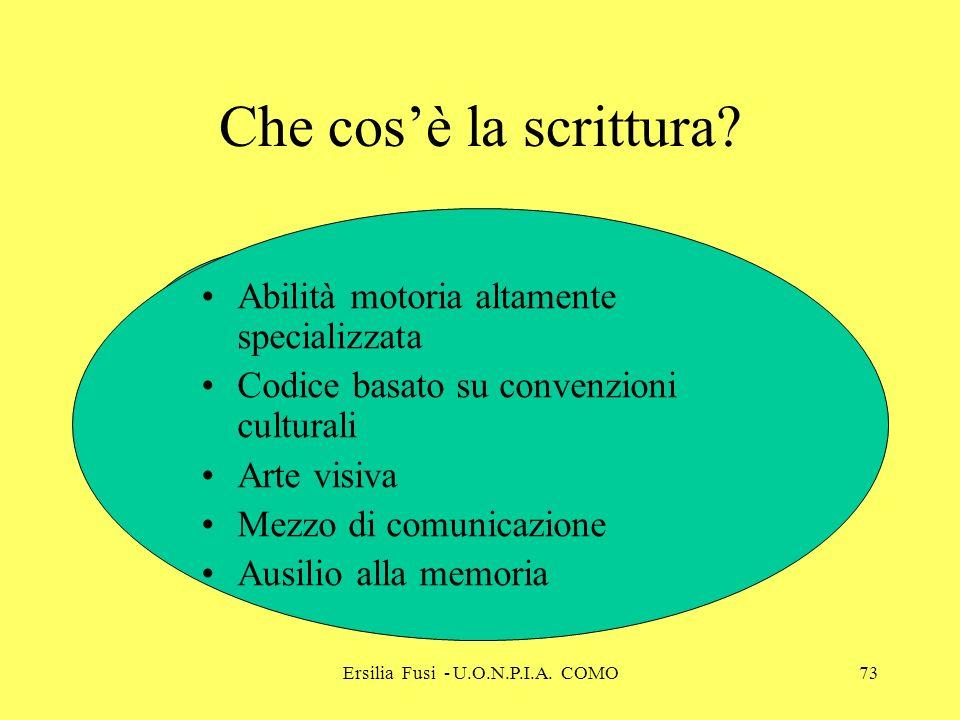 Ersilia Fusi - U.O.N.P.I.A. COMO73 Che cosè la scrittura? Abilità motoria altamente specializzata Codice basato su convenzioni culturali Arte visiva M