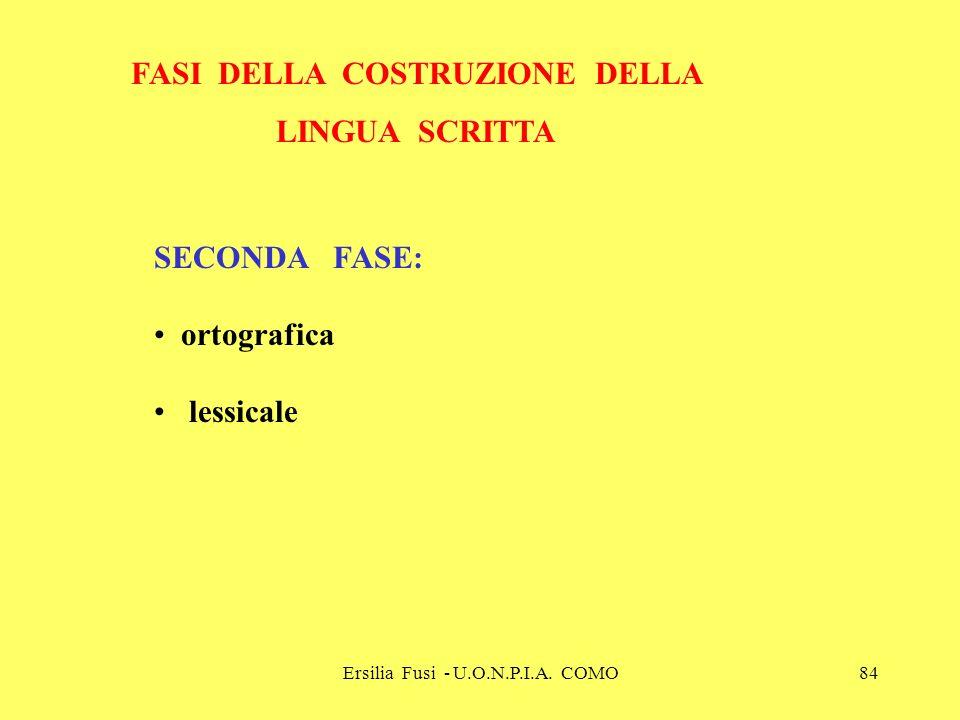 Ersilia Fusi - U.O.N.P.I.A. COMO84 SECONDA FASE: ortografica lessicale FASI DELLA COSTRUZIONE DELLA LINGUA SCRITTA