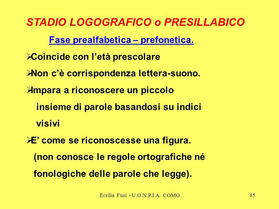 Ersilia Fusi - U.O.N.P.I.A. COMO85 STADIO LOGOGRAFICO o PRESILLABICO Fase prealfabetica – prefonetica. Coincide con letà prescolare Non cè corrisponde