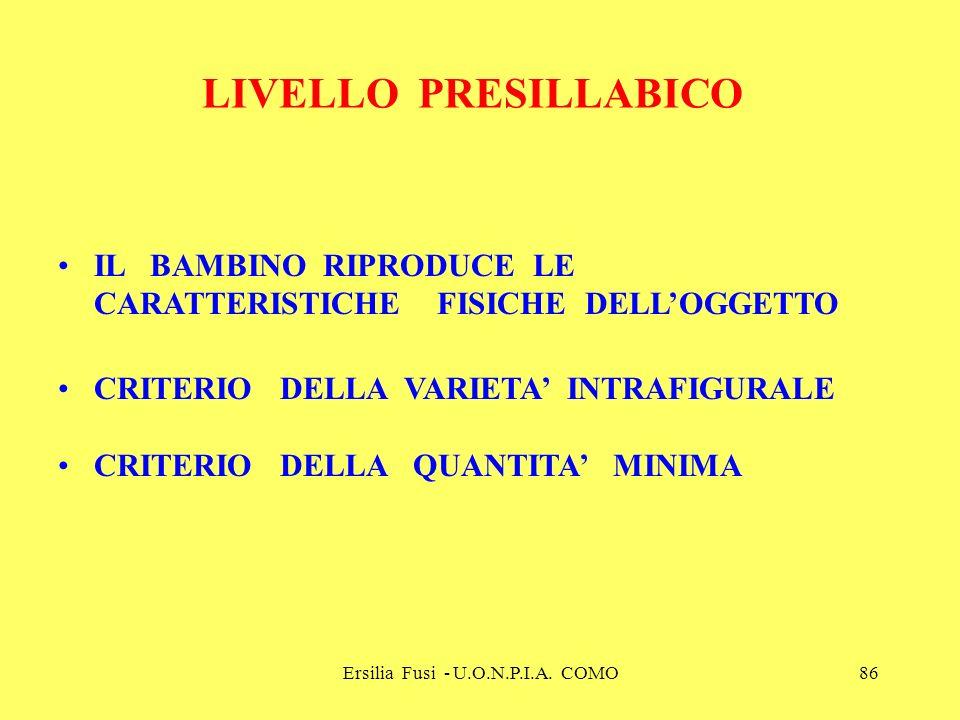 Ersilia Fusi - U.O.N.P.I.A. COMO86 LIVELLO PRESILLABICO IL BAMBINO RIPRODUCE LE CARATTERISTICHE FISICHE DELLOGGETTO CRITERIO DELLA VARIETA INTRAFIGURA