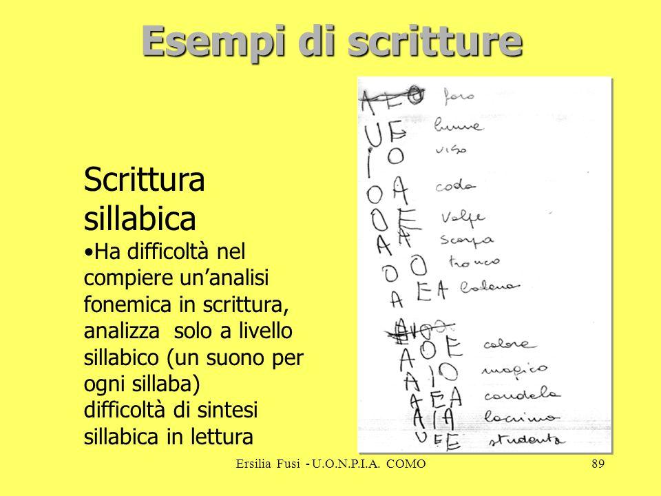 Ersilia Fusi - U.O.N.P.I.A. COMO89 Scrittura sillabica Ha difficoltà nel compiere unanalisi fonemica in scrittura, analizza solo a livello sillabico (