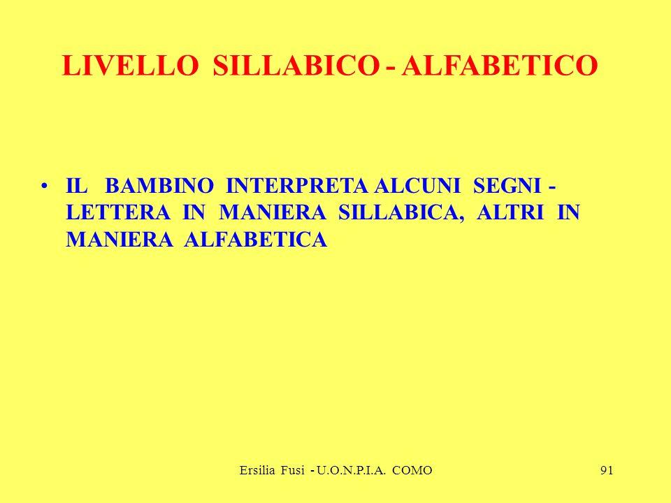 Ersilia Fusi - U.O.N.P.I.A. COMO91 LIVELLO SILLABICO - ALFABETICO IL BAMBINO INTERPRETA ALCUNI SEGNI - LETTERA IN MANIERA SILLABICA, ALTRI IN MANIERA