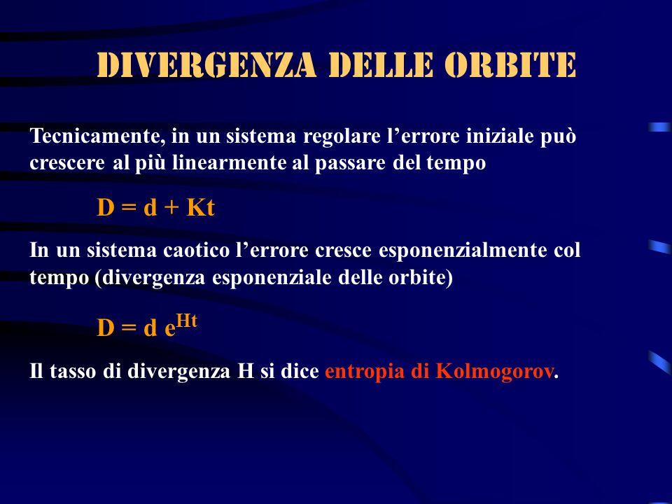 Divergenza delle orbite Tecnicamente, in un sistema regolare lerrore iniziale può crescere al più linearmente al passare del tempo D = d + Kt In un si