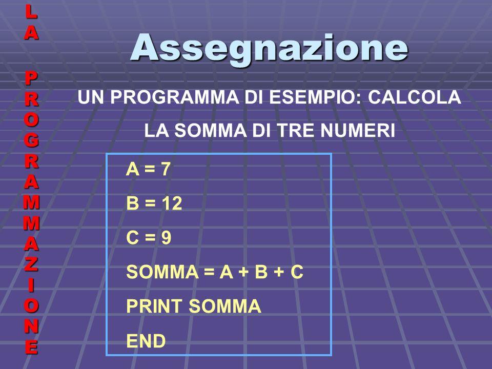Assegnazione LALA PROGRAMMAZIONE PROGRAMMAZIONELALA PROGRAMMAZIONE PROGRAMMAZIONE UN PROGRAMMA DI ESEMPIO: CALCOLA LA SOMMA DI TRE NUMERI A = 7 B = 12 C = 9 SOMMA = A + B + C PRINT SOMMA END