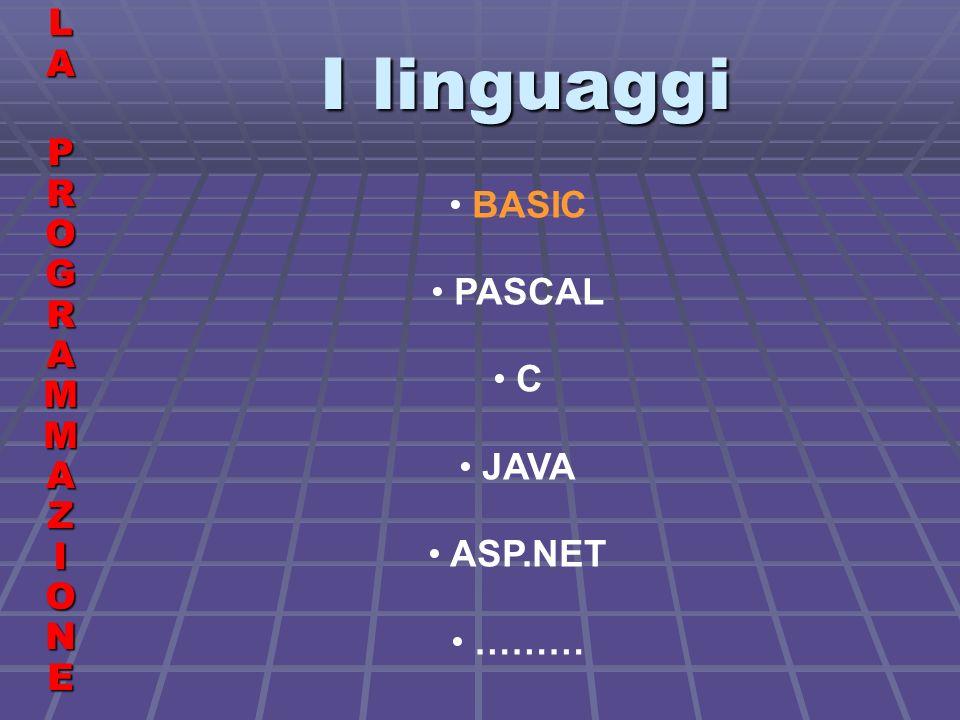I linguaggi LALA PROGRAMMAZIONE PROGRAMMAZIONELALA PROGRAMMAZIONE PROGRAMMAZIONE BASIC PASCAL C JAVA ASP.NET ………