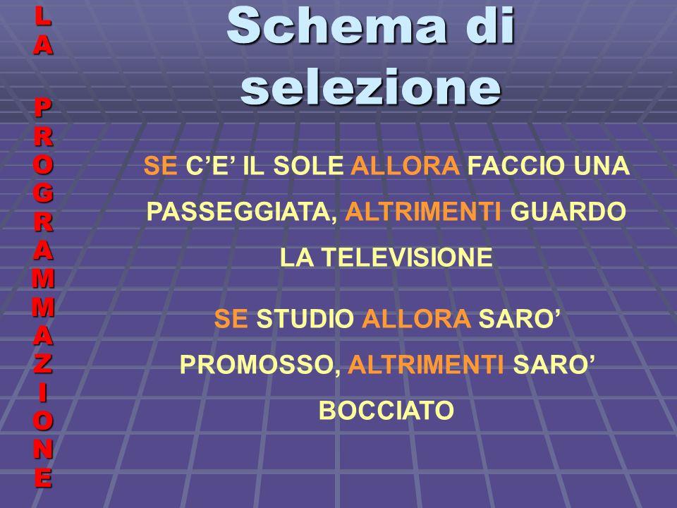 Schema di selezione LALA PROGRAMMAZIONE PROGRAMMAZIONELALA PROGRAMMAZIONE PROGRAMMAZIONE SE CE IL SOLE ALLORA FACCIO UNA PASSEGGIATA, ALTRIMENTI GUARDO LA TELEVISIONE SE STUDIO ALLORA SARO PROMOSSO, ALTRIMENTI SARO BOCCIATO
