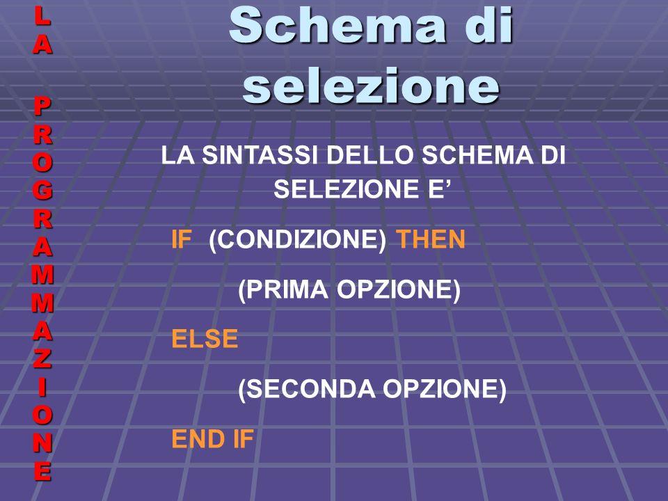 Schema di selezione LALA PROGRAMMAZIONE PROGRAMMAZIONELALA PROGRAMMAZIONE PROGRAMMAZIONE LA SINTASSI DELLO SCHEMA DI SELEZIONE E IF (CONDIZIONE) THEN (PRIMA OPZIONE) ELSE (SECONDA OPZIONE) END IF