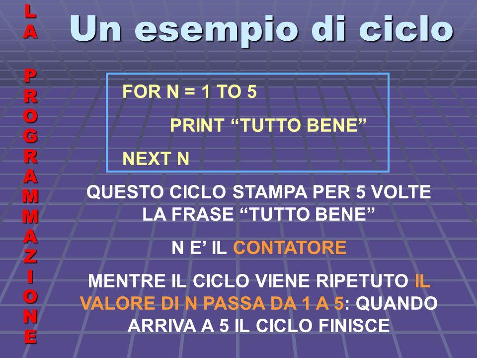 Un esempio di ciclo LALA PROGRAMMAZIONE PROGRAMMAZIONELALA PROGRAMMAZIONE PROGRAMMAZIONE FOR N = 1 TO 5 PRINT TUTTO BENE NEXT N QUESTO CICLO STAMPA PER 5 VOLTE LA FRASE TUTTO BENE N E IL CONTATORE MENTRE IL CICLO VIENE RIPETUTO IL VALORE DI N PASSA DA 1 A 5: QUANDO ARRIVA A 5 IL CICLO FINISCE