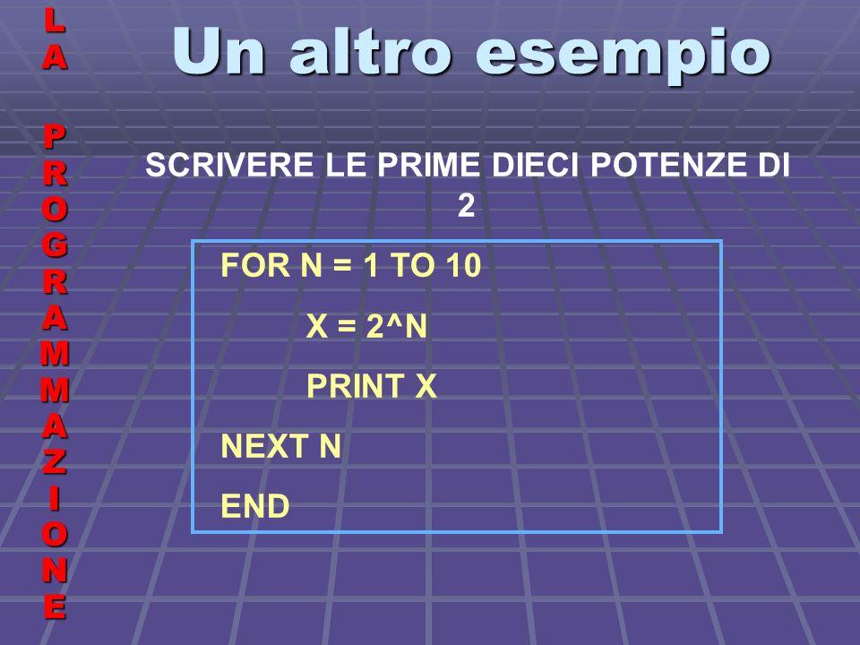 Un altro esempio LALA PROGRAMMAZIONE PROGRAMMAZIONELALA PROGRAMMAZIONE PROGRAMMAZIONE SCRIVERE LE PRIME DIECI POTENZE DI 2 FOR N = 1 TO 10 X = 2^N PRINT X NEXT N END