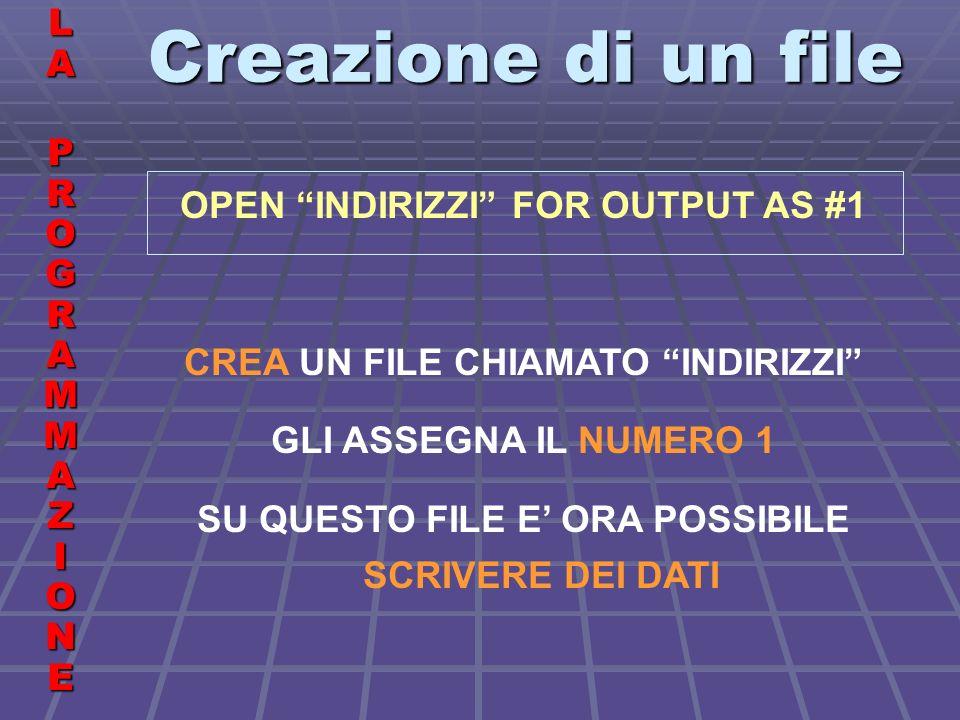 Creazione di un file LALA PROGRAMMAZIONE PROGRAMMAZIONELALA PROGRAMMAZIONE PROGRAMMAZIONE OPEN INDIRIZZI FOR OUTPUT AS #1 CREA UN FILE CHIAMATO INDIRIZZI GLI ASSEGNA IL NUMERO 1 SU QUESTO FILE E ORA POSSIBILE SCRIVERE DEI DATI