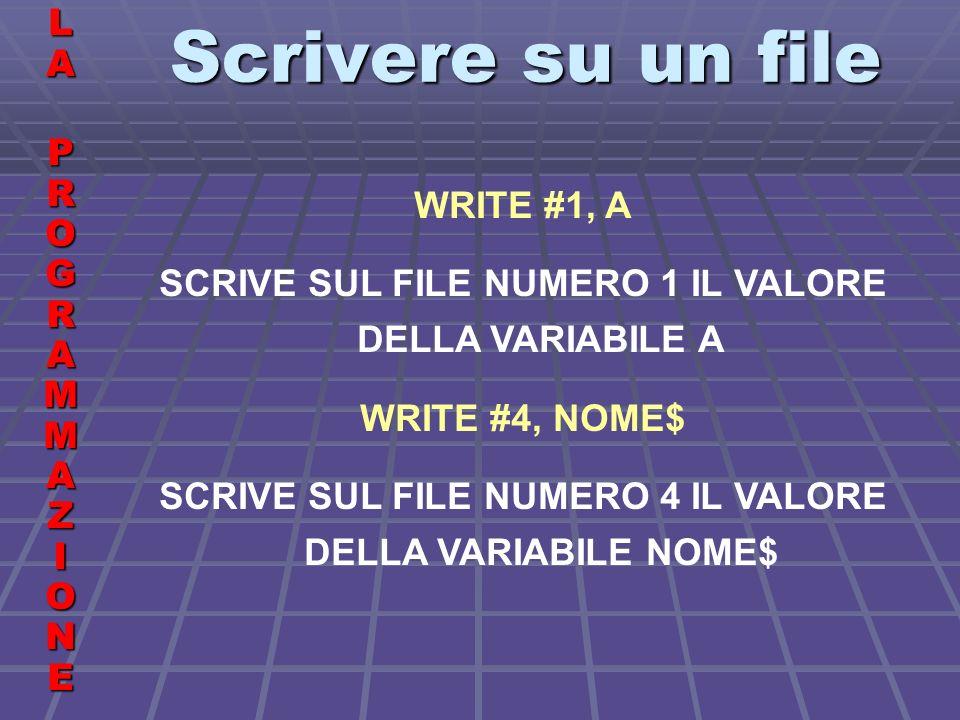 Scrivere su un file LALA PROGRAMMAZIONE PROGRAMMAZIONELALA PROGRAMMAZIONE PROGRAMMAZIONE WRITE #1, A SCRIVE SUL FILE NUMERO 1 IL VALORE DELLA VARIABILE A WRITE #4, NOME$ SCRIVE SUL FILE NUMERO 4 IL VALORE DELLA VARIABILE NOME$