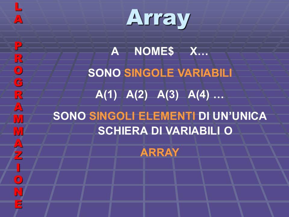 Array LALA PROGRAMMAZIONE PROGRAMMAZIONELALA PROGRAMMAZIONE PROGRAMMAZIONE A NOME$ X… SONO SINGOLE VARIABILI A(1) A(2) A(3) A(4) … SONO SINGOLI ELEMENTI DI UNUNICA SCHIERA DI VARIABILI O ARRAY