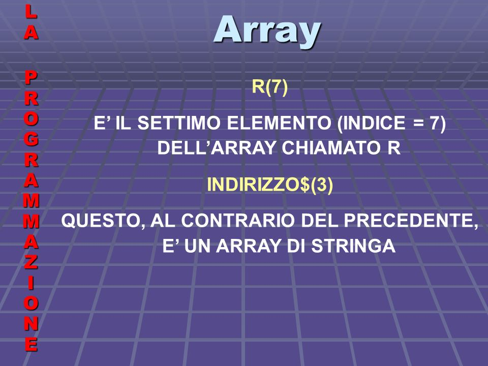 Array LALA PROGRAMMAZIONE PROGRAMMAZIONELALA PROGRAMMAZIONE PROGRAMMAZIONE R(7) E IL SETTIMO ELEMENTO (INDICE = 7) DELLARRAY CHIAMATO R INDIRIZZO$(3) QUESTO, AL CONTRARIO DEL PRECEDENTE, E UN ARRAY DI STRINGA