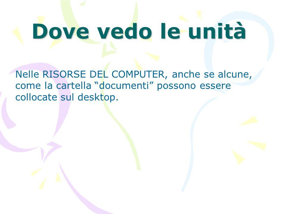 Dove vedo le unità Nelle RISORSE DEL COMPUTER, anche se alcune, come la cartella documenti possono essere collocate sul desktop.