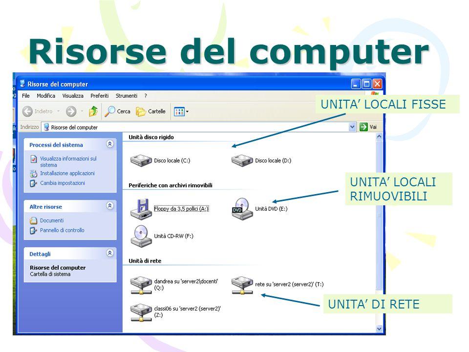 Risorse del computer UNITA LOCALI FISSE UNITA LOCALI RIMUOVIBILI UNITA DI RETE