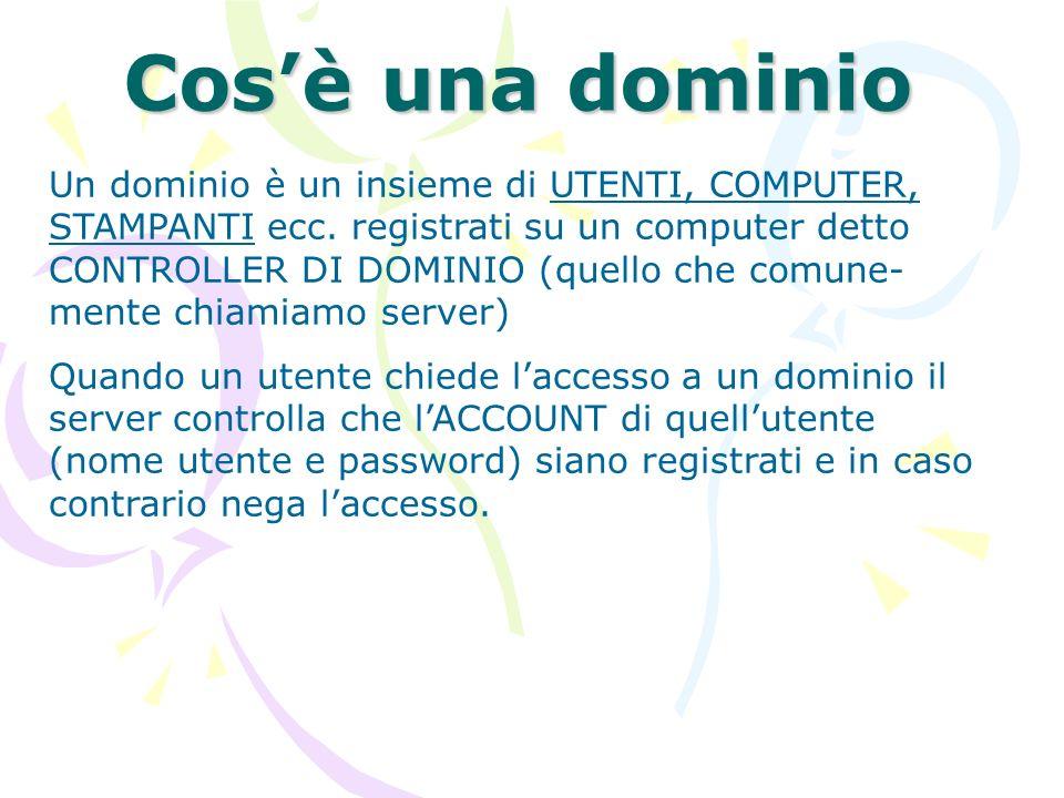Cosè una dominio Un dominio è un insieme di UTENTI, COMPUTER, STAMPANTI ecc. registrati su un computer detto CONTROLLER DI DOMINIO (quello che comune-