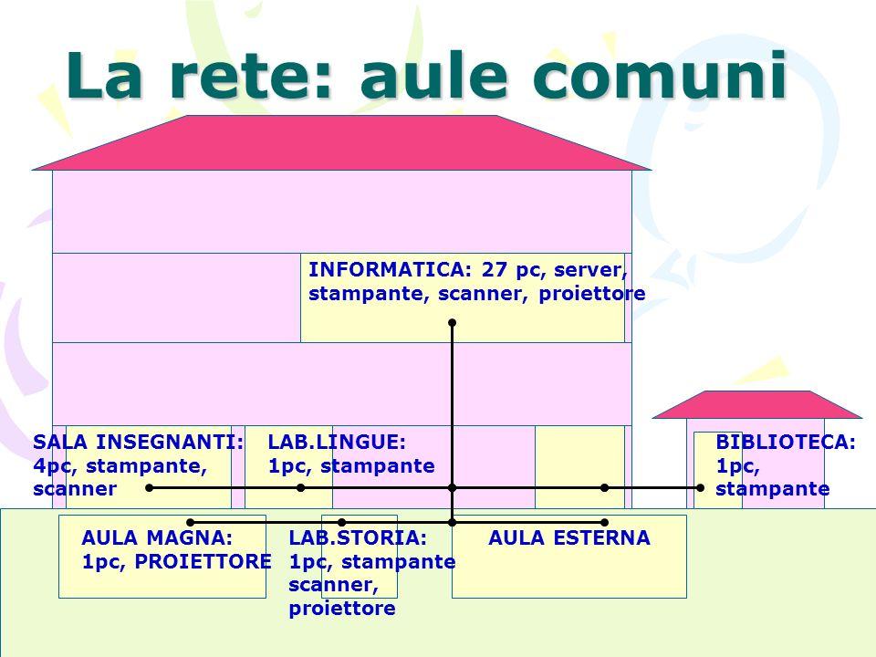La rete: aule comuni INFORMATICA: 27 pc, server, stampante, scanner, proiettore SALA INSEGNANTI: 4pc, stampante, scanner LAB.LINGUE: 1pc, stampante AU