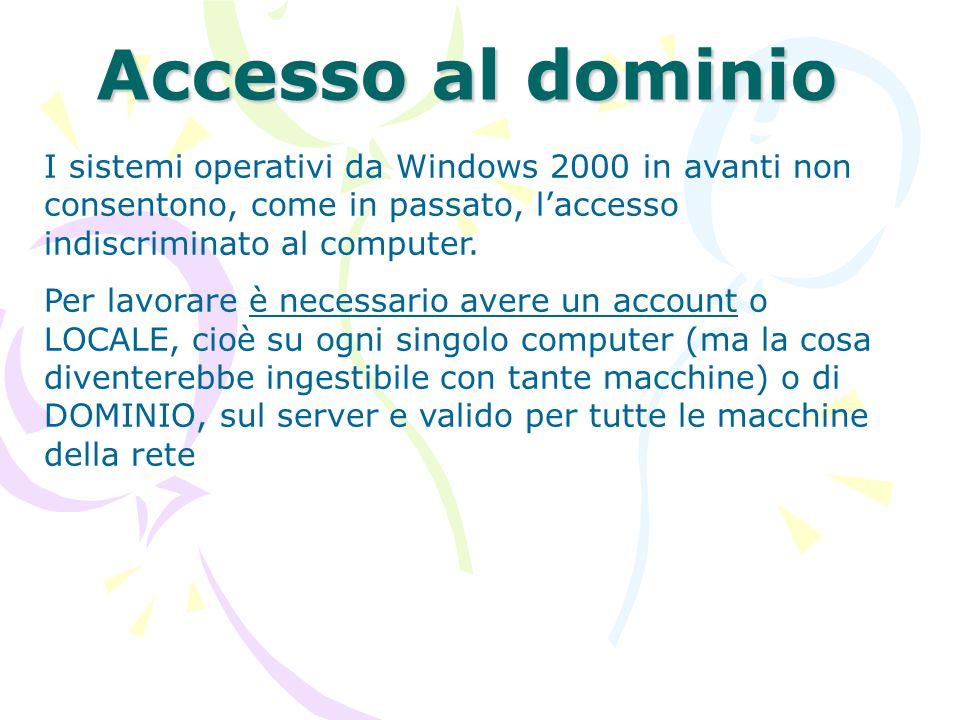 Accesso al dominio I sistemi operativi da Windows 2000 in avanti non consentono, come in passato, laccesso indiscriminato al computer. Per lavorare è