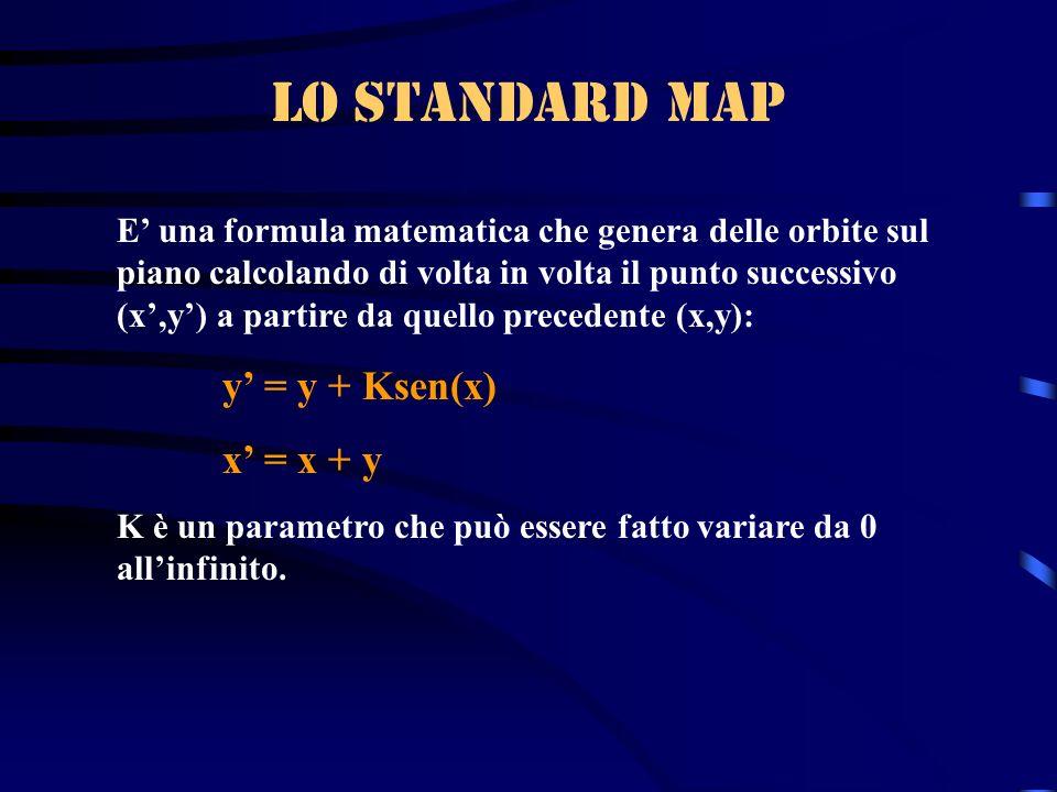Lo standard map E una formula matematica che genera delle orbite sul piano calcolando di volta in volta il punto successivo (x,y) a partire da quello