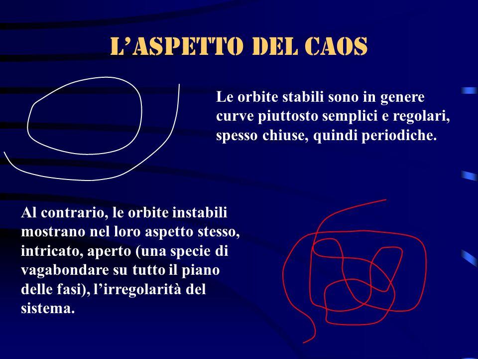Laspetto del caos Le orbite stabili sono in genere curve piuttosto semplici e regolari, spesso chiuse, quindi periodiche. Al contrario, le orbite inst