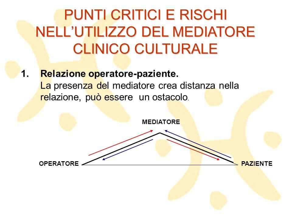 PUNTI CRITICI E RISCHI NELLUTILIZZO DEL MEDIATORE CLINICO CULTURALE 1.Relazione operatore-paziente. La presenza del mediatore crea distanza nella rela