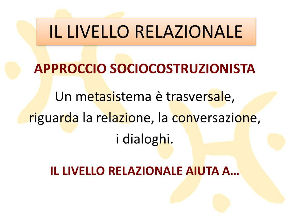 APPROCCIO SOCIOCOSTRUZIONISTA Un metasistema è trasversale, riguarda la relazione, la conversazione, i dialoghi. IL LIVELLO RELAZIONALE AIUTA A… IL LI
