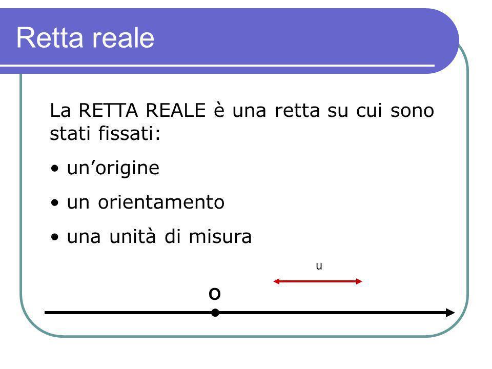 Retta reale La RETTA REALE è una retta su cui sono stati fissati: unorigine un orientamento una unità di misura O u