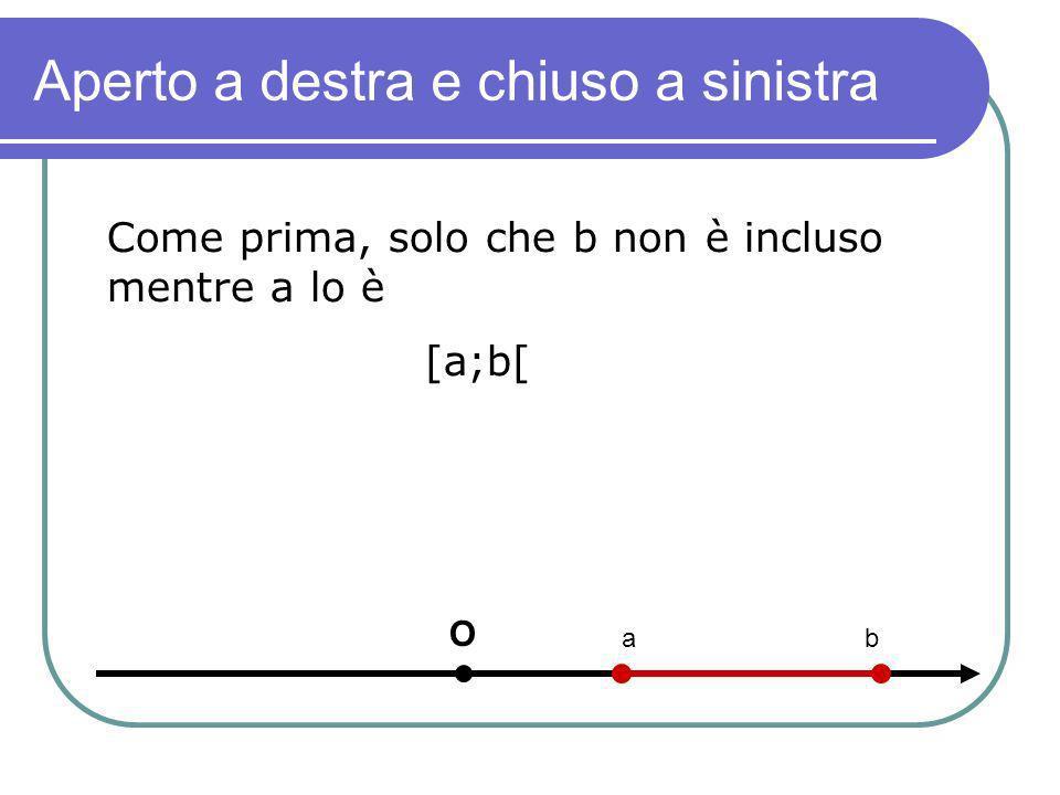 Aperto a destra e chiuso a sinistra Come prima, solo che b non è incluso mentre a lo è [a;b[ O a b